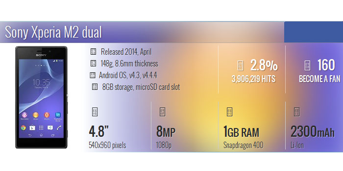 مقارنة بين جهازي Xperia M2 وجهاز Galaxy J7